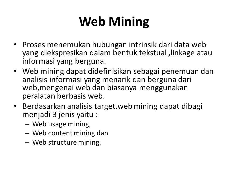 Web Mining Proses menemukan hubungan intrinsik dari data web yang diekspresikan dalam bentuk tekstual,linkage atau informasi yang berguna. Web mining