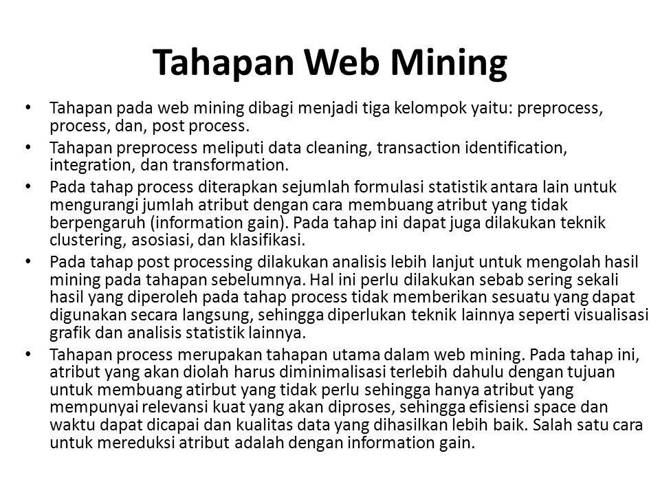 Tahapan Web Mining Tahapan pada web mining dibagi menjadi tiga kelompok yaitu: preprocess, process, dan, post process. Tahapan preprocess meliputi dat