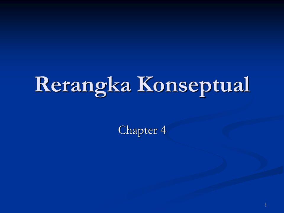 1 Rerangka Konseptual Chapter 4