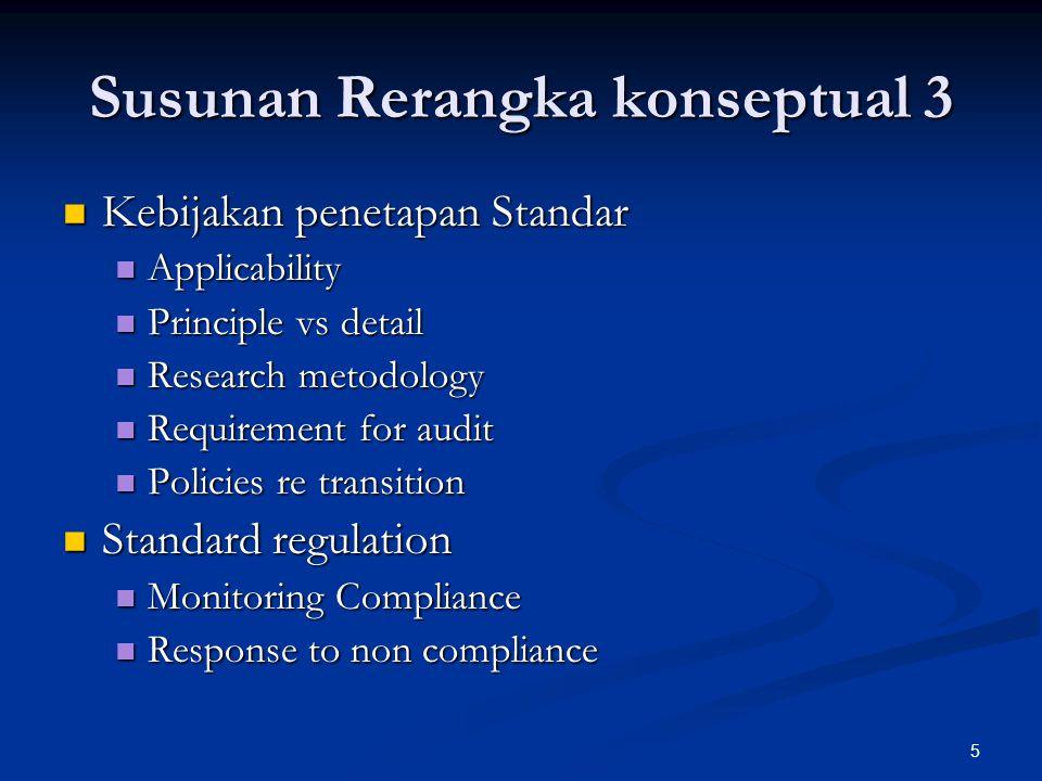 5 Susunan Rerangka konseptual 3 Kebijakan penetapan Standar Kebijakan penetapan Standar Applicability Applicability Principle vs detail Principle vs d