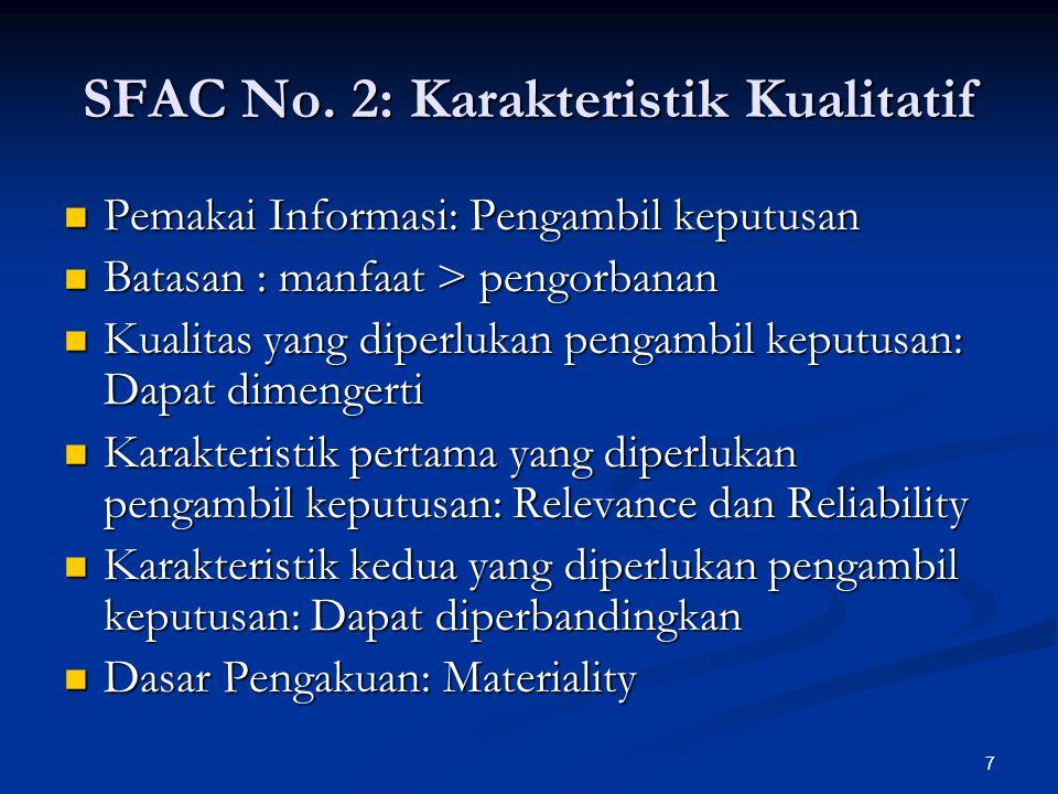 7 SFAC No. 2: Karakteristik Kualitatif Pemakai Informasi: Pengambil keputusan Pemakai Informasi: Pengambil keputusan Batasan : manfaat > pengorbanan B