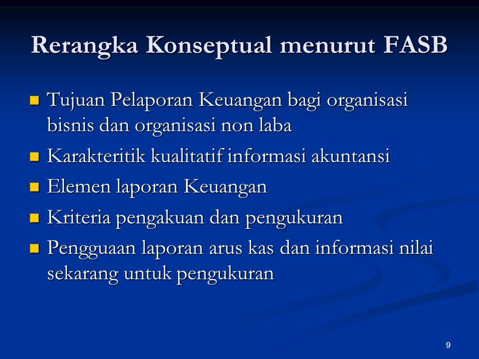 9 Rerangka Konseptual menurut FASB Tujuan Pelaporan Keuangan bagi organisasi bisnis dan organisasi non laba Tujuan Pelaporan Keuangan bagi organisasi