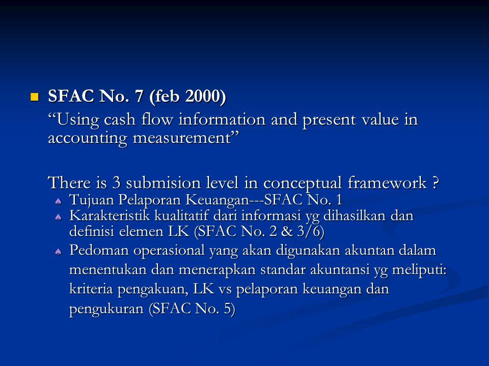 Konsep SFAC no 1 mengkombinasikan 2 hal : Decision Maker Stewardship  akuntability SFAC No.