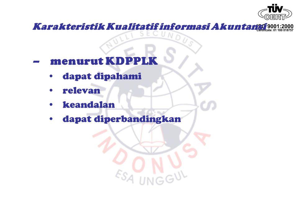 –menurut KDPPLK dapat dipahami relevan keandalan dapat diperbandingkan Karakteristik Kualitatif informasi Akuntansi