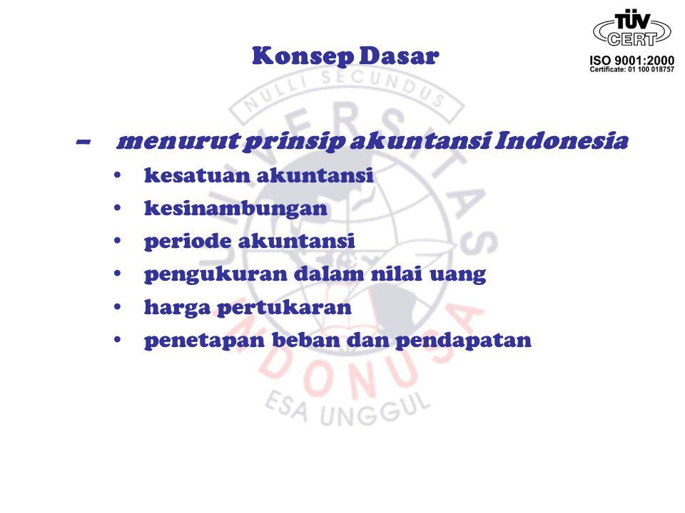 –menurut prinsip akuntansi Indonesia kesatuan akuntansi kesinambungan periode akuntansi pengukuran dalam nilai uang harga pertukaran penetapan beban dan pendapatan Konsep Dasar