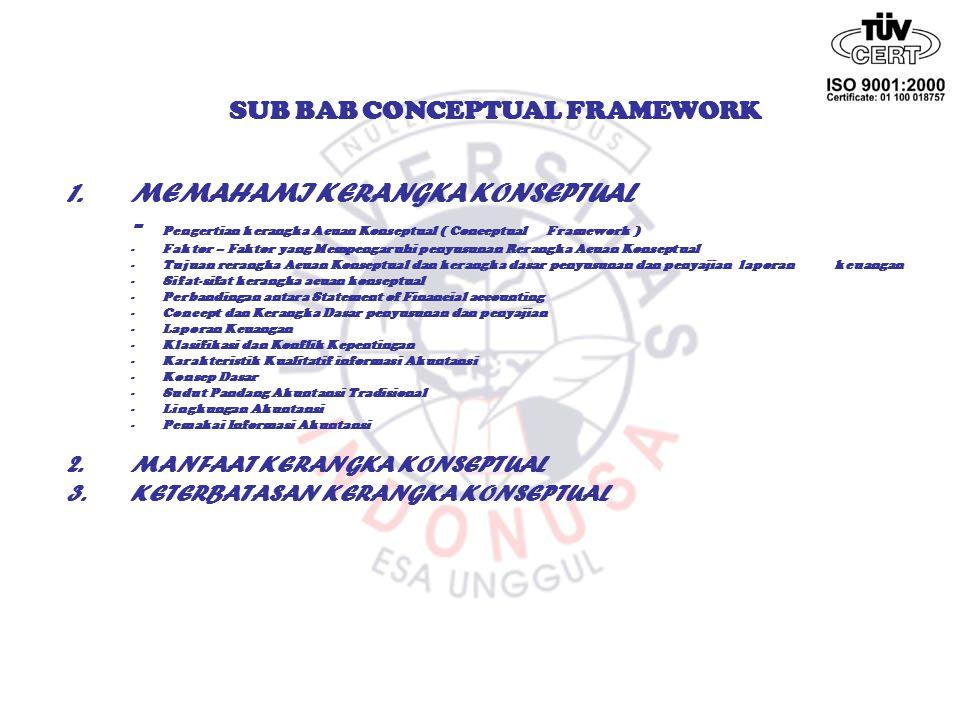 SUB BAB CONCEPTUAL FRAMEWORK 1.MEMAHAMI KERANGKA KONSEPTUAL - Pengertian kerangka Acuan Konseptual ( Conceptual Framework ) -Faktor – Faktor yang Mempengaruhi penyusunan Rerangka Acuan Konseptual -Tujuan rerangka Acuan Konseptual dan kerangka dasar penyusunan dan penyajian laporan keuangan -Sifat-sifat kerangka acuan konseptual -Perbandingan antara Statement of Financial accounting -Concept dan Kerangka Dasar penyusunan dan penyajian -Laporan Keuangan -Klasifikasi dan Konflik Kepentingan -Karakteristik Kualitatif informasi Akuntansi -Konsep Dasar -Sudut Pandang Akuntansi Tradisional -Lingkungan Akuntansi -Pemakai Informasi Akuntansi 2.MANFAAT KERANGKA KONSEPTUAL 3.KETERBATASAN KERANGKA KONSEPTUAL