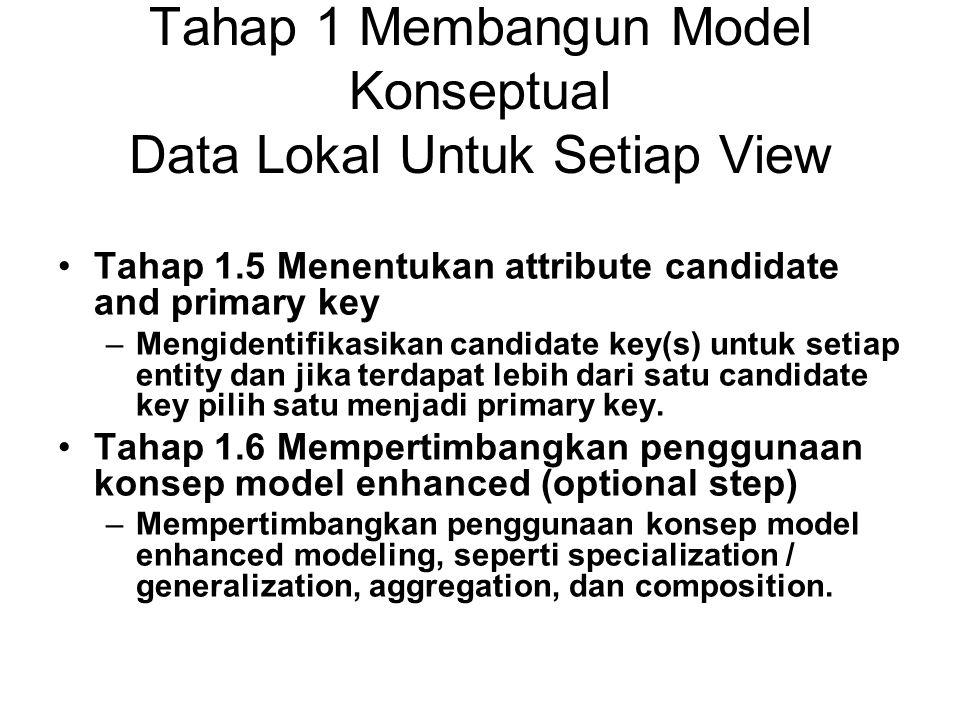 Tahap 1 Membangun Model Konseptual Data Lokal Untuk Setiap View Tahap 1.5 Menentukan attribute candidate and primary key –Mengidentifikasikan candidat