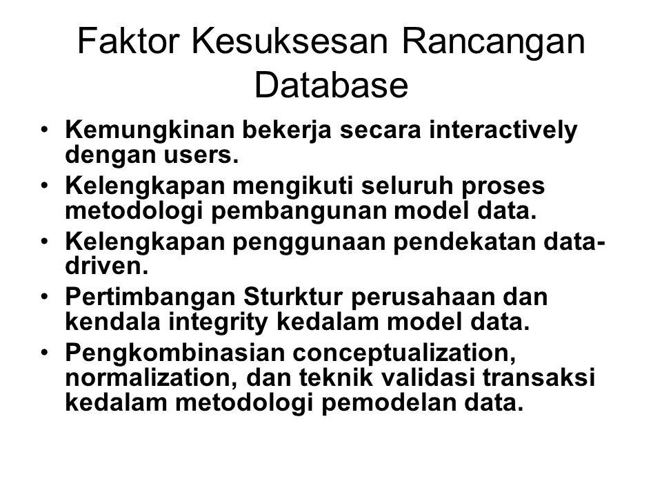 Overview Metodologi Perancangan Database Tahap 1 Membangun Model Konseptual Data Lokal Untuk Setiap User View –Tahap 1.1 Identifikasi tipe entity.
