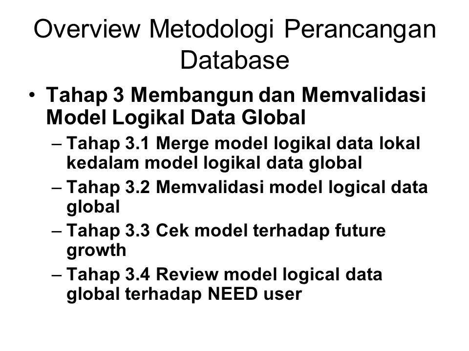 Overview Metodologi Perancangan Database Tahap 4 Menerjemahkan model logical data global menjadi target DBMS –Tahap 4.1 Merancang basis relasi –Step 4.2 Merancang representasi kebutuhan data –Step 4.3 Merancang kendala perusahaan Tahap 5 Merancang representasi physical –Tahap 5.1 Analisis Transaksi –Tahap 5.2 Memilih organisasi file –Tahap 5.3 Pemilihan indexes –Tahap 5.4 Estimasi kebutuhan disk space