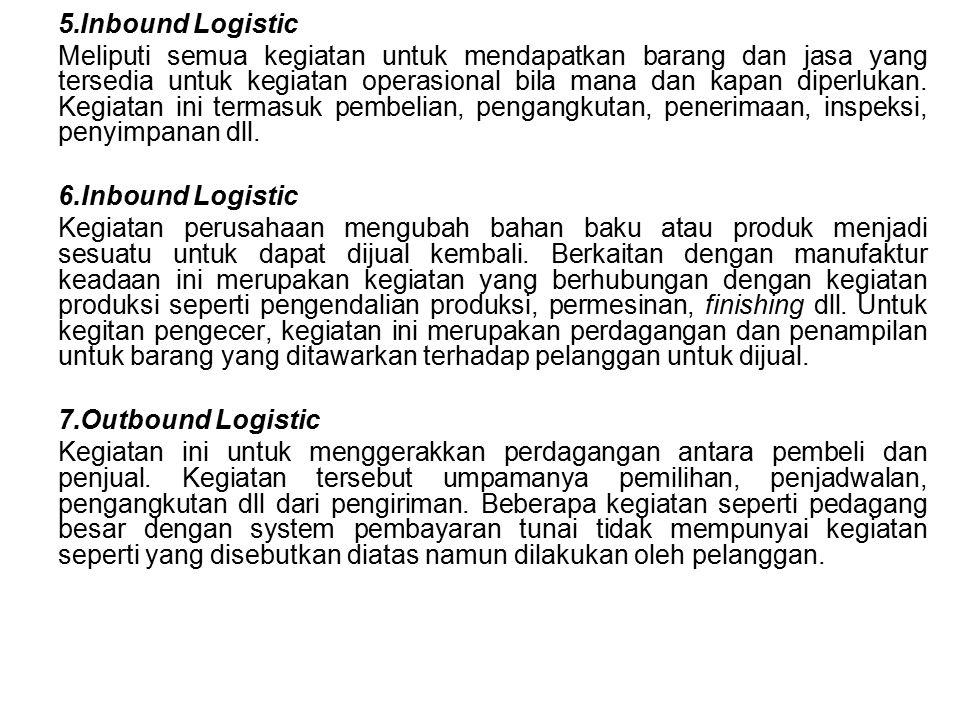 5.Inbound Logistic Meliputi semua kegiatan untuk mendapatkan barang dan jasa yang tersedia untuk kegiatan operasional bila mana dan kapan diperlukan.
