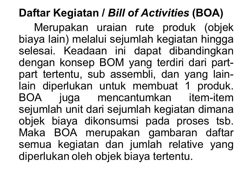 Daftar Kegiatan / Bill of Activities (BOA) Merupakan uraian rute produk (objek biaya lain) melalui sejumlah kegiatan hingga selesai. Keadaan ini dapat