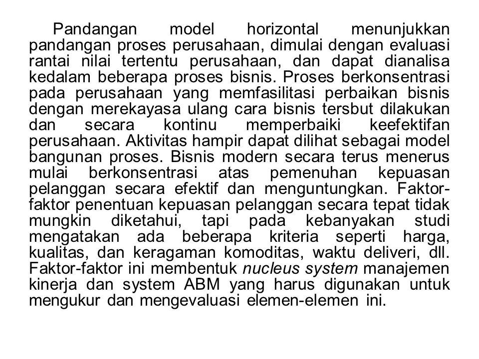 Pandangan model horizontal menunjukkan pandangan proses perusahaan, dimulai dengan evaluasi rantai nilai tertentu perusahaan, dan dapat dianalisa keda