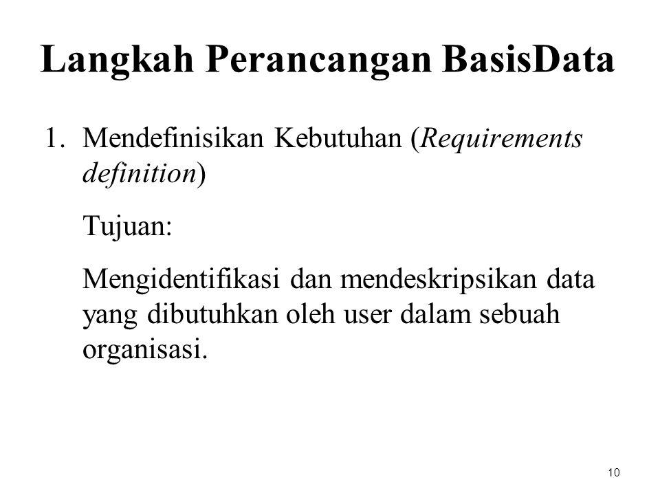 Langkah Perancangan BasisData 1.Mendefinisikan Kebutuhan (Requirements definition) Tujuan: Mengidentifikasi dan mendeskripsikan data yang dibutuhkan o