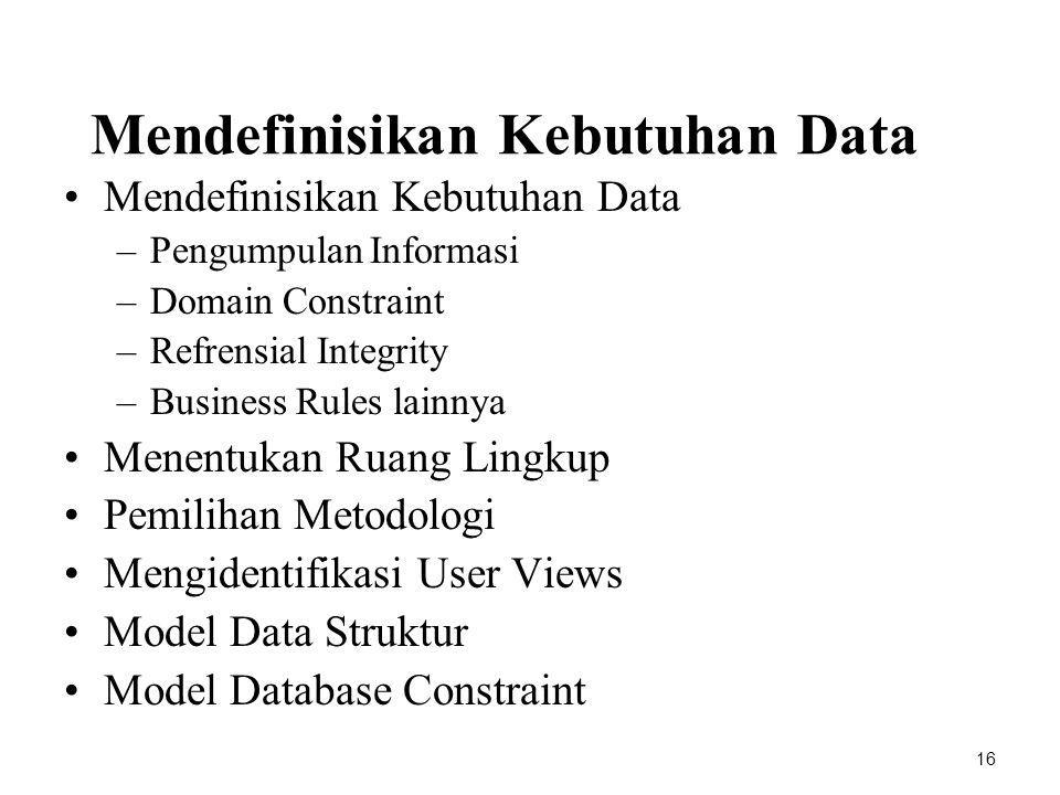 Mendefinisikan Kebutuhan Data –Pengumpulan Informasi –Domain Constraint –Refrensial Integrity –Business Rules lainnya Menentukan Ruang Lingkup Pemilih