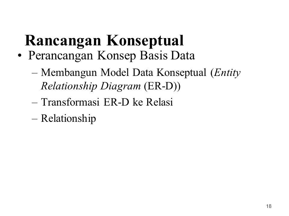Rancangan Konseptual Perancangan Konsep Basis Data –Membangun Model Data Konseptual (Entity Relationship Diagram (ER-D)) –Transformasi ER-D ke Relasi