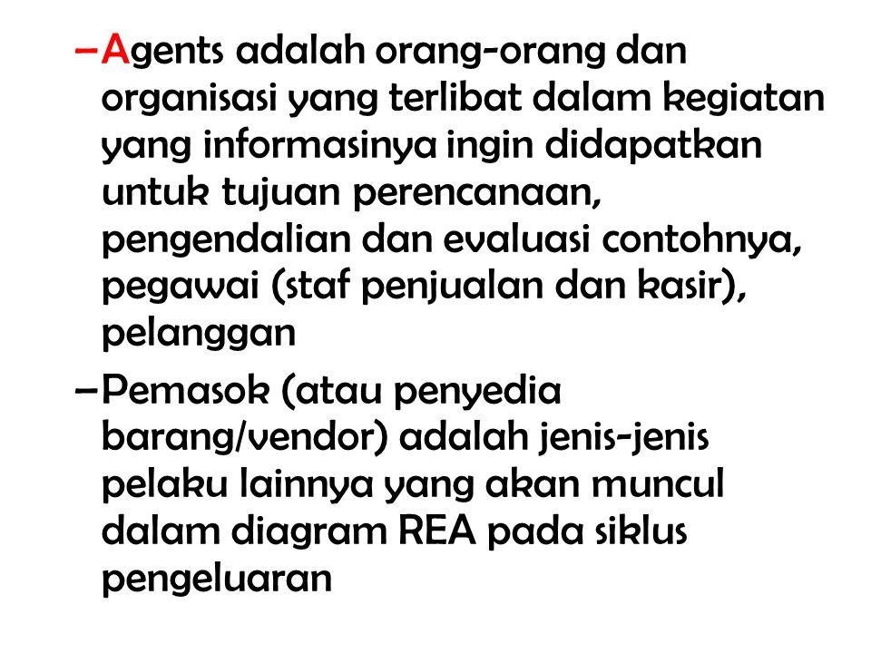 –Agents adalah orang-orang dan organisasi yang terlibat dalam kegiatan yang informasinya ingin didapatkan untuk tujuan perencanaan, pengendalian dan e