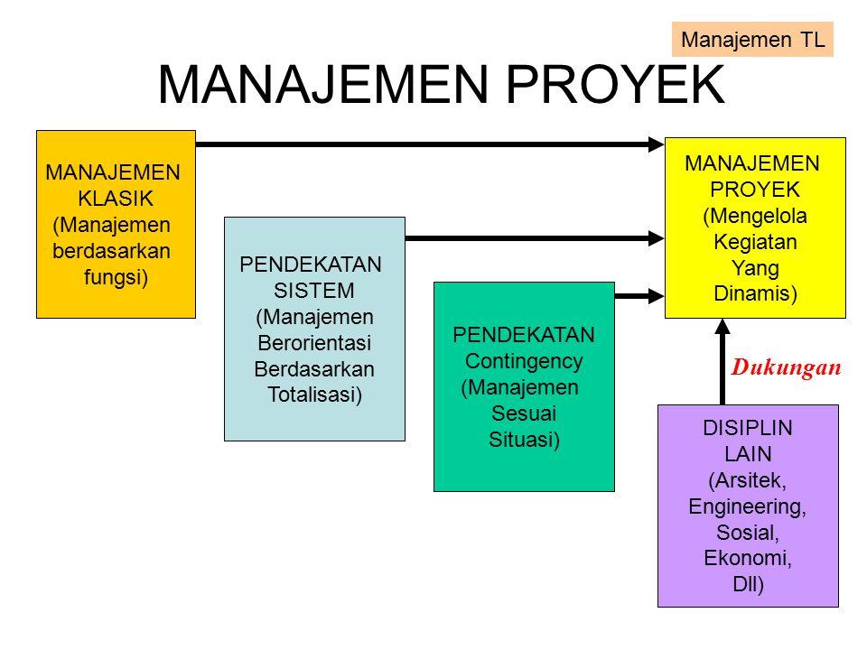 MANAJEMEN PROYEK MANAJEMEN KLASIK (Manajemen berdasarkan fungsi) PENDEKATAN SISTEM (Manajemen Berorientasi Berdasarkan Totalisasi) PENDEKATAN Continge