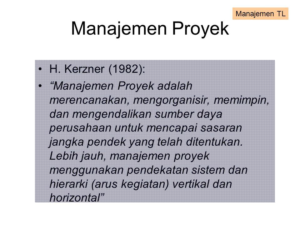 """Manajemen Proyek H. Kerzner (1982): """"Manajemen Proyek adalah merencanakan, mengorganisir, memimpin, dan mengendalikan sumber daya perusahaan untuk men"""