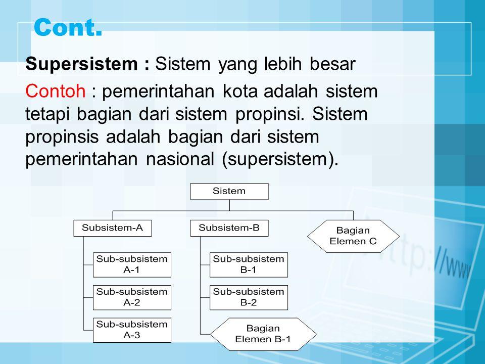 Cont. Supersistem : Sistem yang lebih besar Contoh : pemerintahan kota adalah sistem tetapi bagian dari sistem propinsi. Sistem propinsis adalah bagia