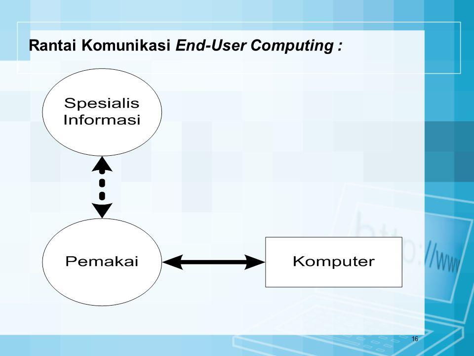 16 Rantai Komunikasi End-User Computing :