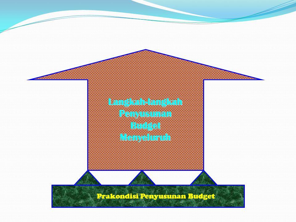 Prakondisi Penyusunan Budget Langkah-langkahPenyusunanBudgetMenyeluruh