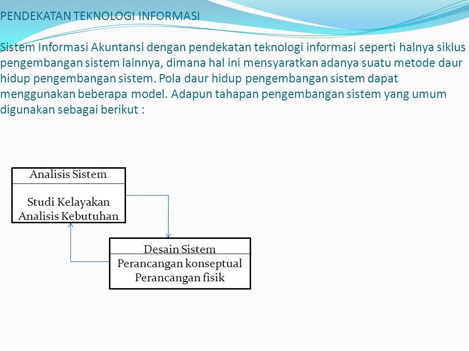 PENDEKATAN TEKNOLOGI INFORMASI Sistem Informasi Akuntansi dengan pendekatan teknologi informasi seperti halnya siklus pengembangan sistem lainnya, dim