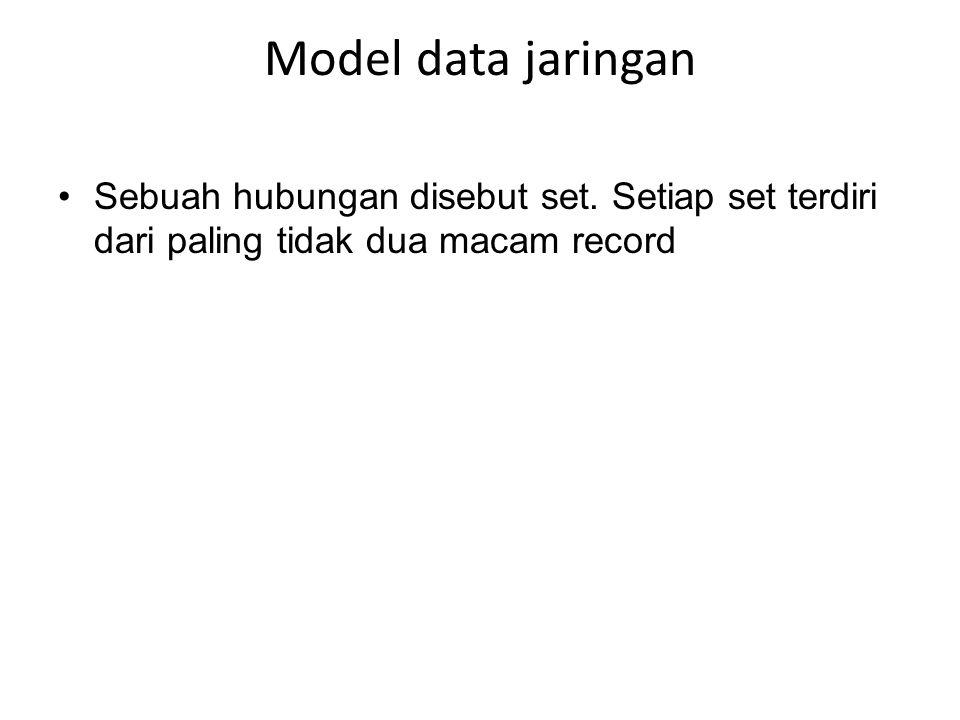 Model data jaringan Sebuah hubungan disebut set.
