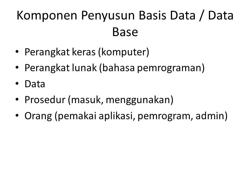 Komponen Penyusun Basis Data / Data Base Perangkat keras (komputer) Perangkat lunak (bahasa pemrograman) Data Prosedur (masuk, menggunakan) Orang (pemakai aplikasi, pemrogram, admin)