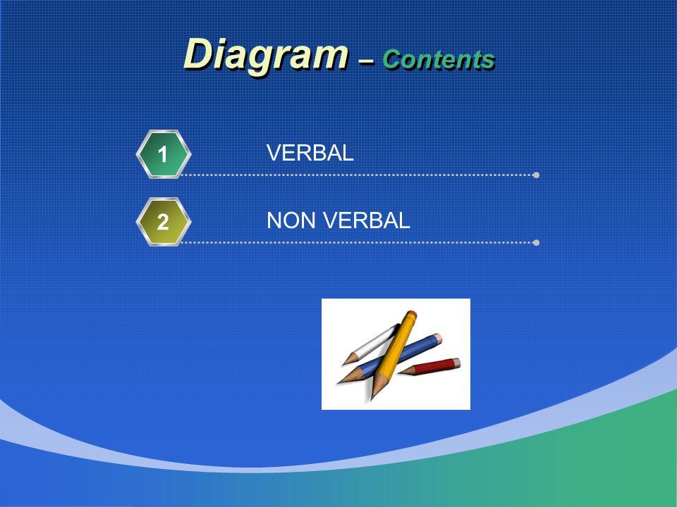 Diagram – Contents VERBAL 1 NON VERBAL 2