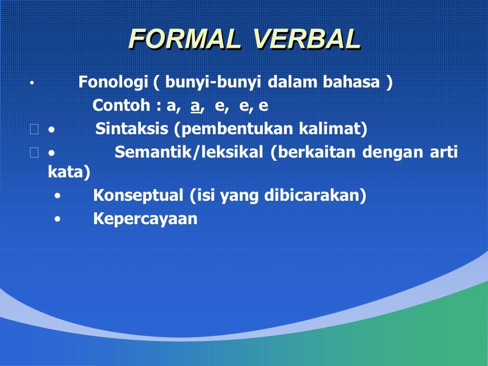 FORMAL VERBAL Fonologi ( bunyi-bunyi dalam bahasa ) Contoh : a, a, e, e, e  Sintaksis (pembentukan kalimat)  Semantik/leksikal (berkaitan dengan arti kata) Konseptual (isi yang dibicarakan) Kepercayaan
