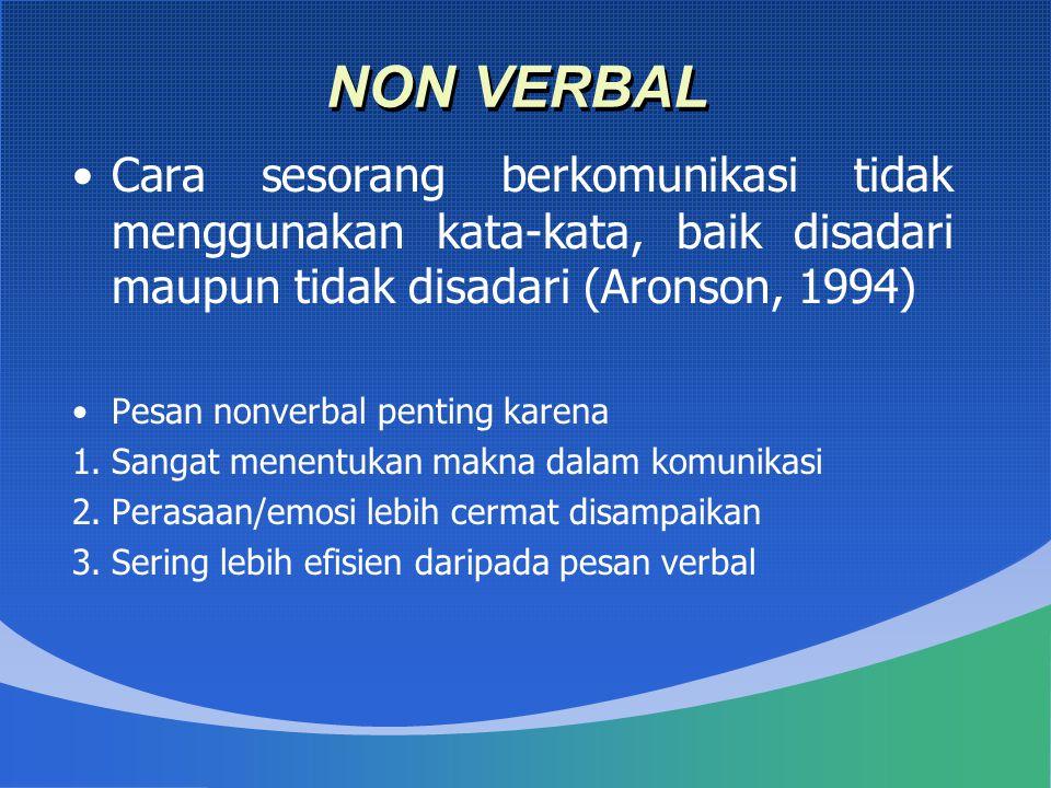 NON VERBAL Cara sesorang berkomunikasi tidak menggunakan kata-kata, baik disadari maupun tidak disadari (Aronson, 1994) Pesan nonverbal penting karena 1.Sangat menentukan makna dalam komunikasi 2.Perasaan/emosi lebih cermat disampaikan 3.Sering lebih efisien daripada pesan verbal