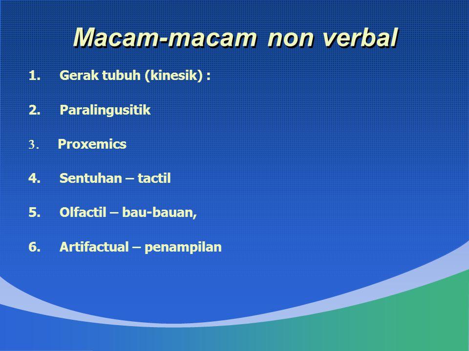 Macam-macam non verbal 1.Gerak tubuh (kinesik) : 2.Paralingusitik  Proxemics 4.Sentuhan – tactil 5.Olfactil – bau-bauan, 6.Artifactual – penampilan