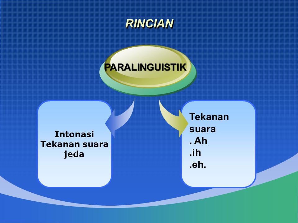 Macam-macam non verbal 1.Gerak tubuh (kinesik) : 2.Paralingusitik  Proxemics 4.Sentuhan – tactil 5.Olfactil – bau-bauan, 6.Artifactual – penam