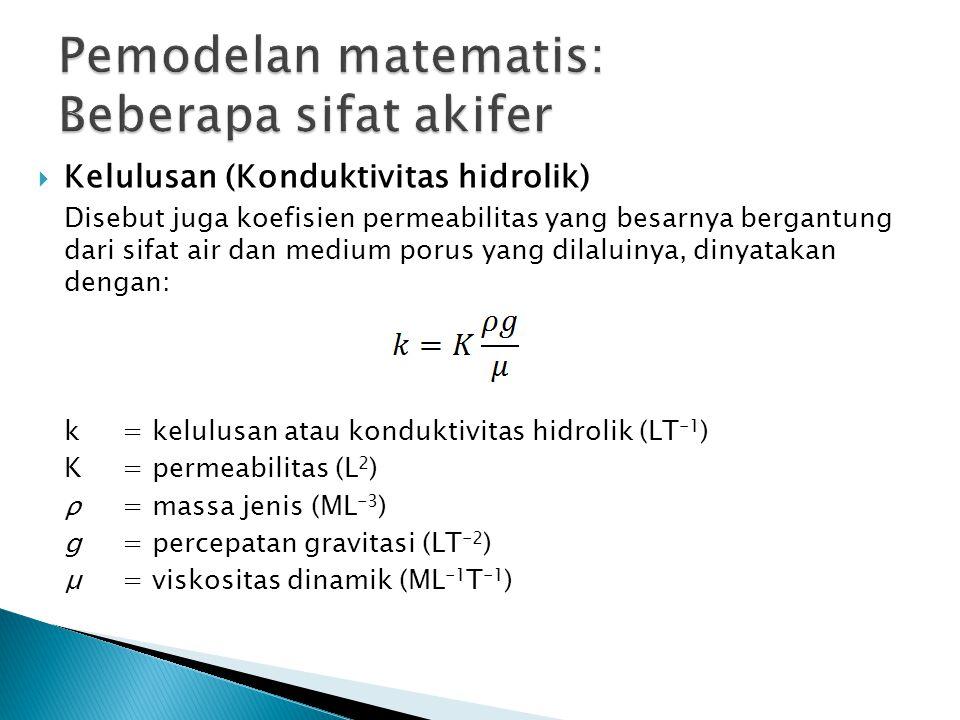  Kelulusan (Konduktivitas hidrolik) Disebut juga koefisien permeabilitas yang besarnya bergantung dari sifat air dan medium porus yang dilaluinya, di