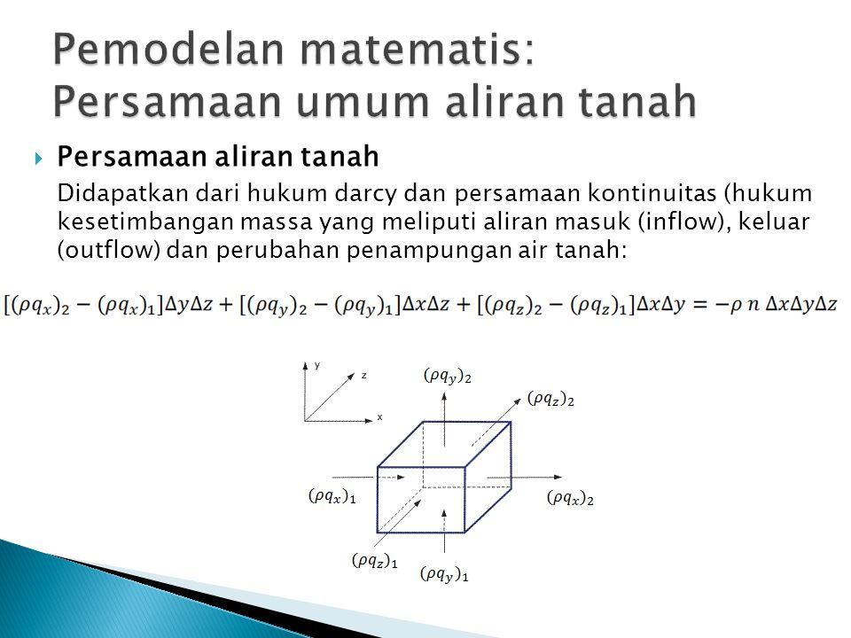  Persamaan aliran tanah Didapatkan dari hukum darcy dan persamaan kontinuitas (hukum kesetimbangan massa yang meliputi aliran masuk (inflow), keluar