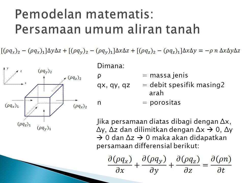 Dimana: ρ= massa jenis qx, qy, qz= debit spesifik masing2 arah n= porositas Jika persamaan diatas dibagi dengan Δx, Δy, Δz dan dilimitkan dengan Δx 