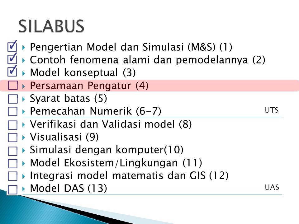  Pengertian Model dan Simulasi (M&S) (1)  Contoh fenomena alami dan pemodelannya (2)  Model konseptual (3)  Persamaan Pengatur (4)  Syarat batas