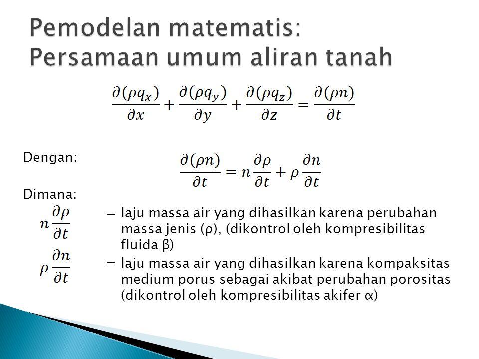 Dengan: Dimana: = laju massa air yang dihasilkan karena perubahan massa jenis (ρ), (dikontrol oleh kompresibilitas fluida β) = laju massa air yang dih