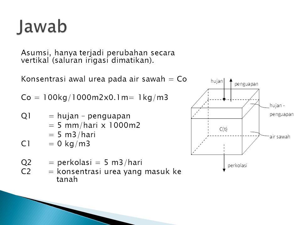 Asumsi, hanya terjadi perubahan secara vertikal (saluran irigasi dimatikan). Konsentrasi awal urea pada air sawah = Co Co = 100kg/1000m2x0.1m= 1kg/m3