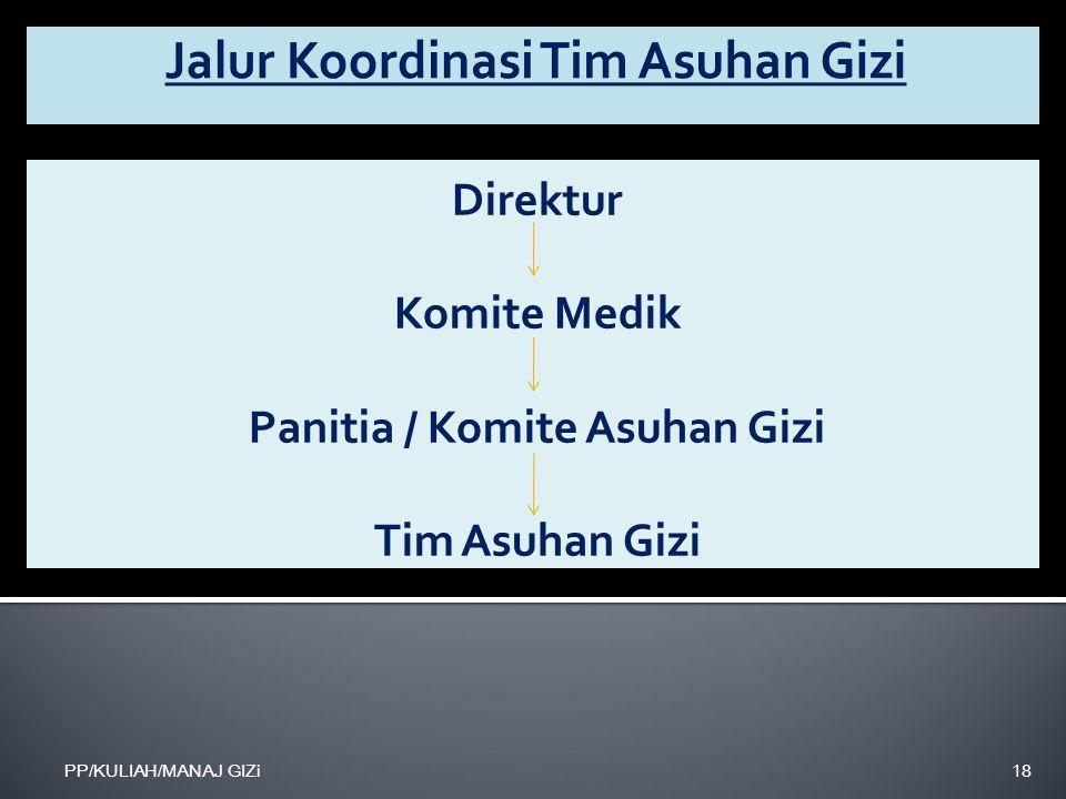 Direktur Komite Medik Panitia / Komite Asuhan Gizi Tim Asuhan Gizi PP/KULIAH/MANAJ GIZi18