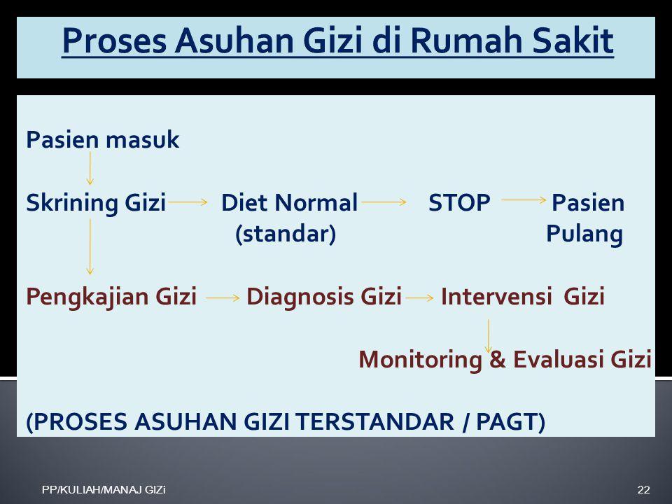 Pasien masuk Skrining Gizi Diet Normal STOP Pasien (standar) Pulang Pengkajian Gizi Diagnosis Gizi Intervensi Gizi Monitoring & Evaluasi Gizi (PROSES