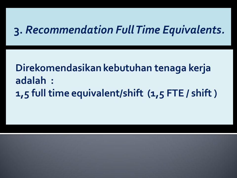 Direkomendasikan kebutuhan tenaga kerja adalah : 1,5 full time equivalent/shift (1,5 FTE / shift )
