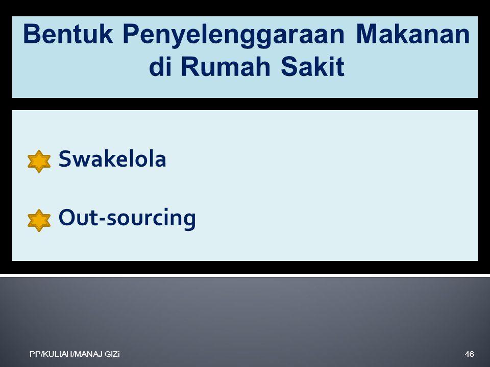 Swakelola Out-sourcing PP/KULIAH/MANAJ GIZi46