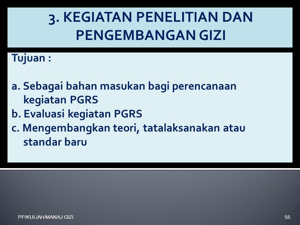 Tujuan : a. Sebagai bahan masukan bagi perencanaan kegiatan PGRS b. Evaluasi kegiatan PGRS c. Mengembangkan teori, tatalaksanakan atau standar baru PP