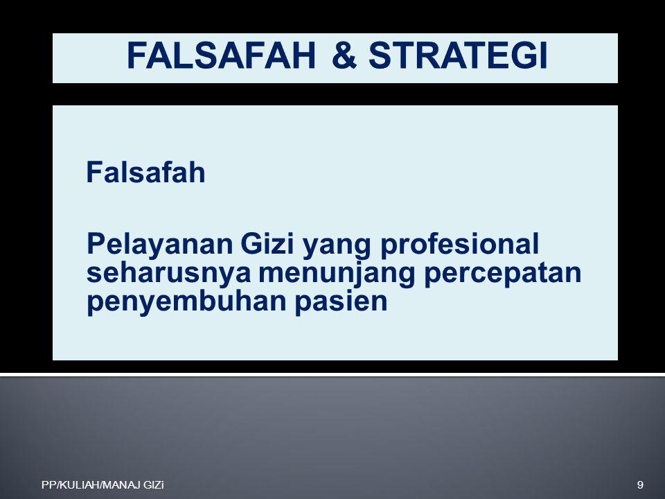 Falsafah Pelayanan Gizi yang profesional seharusnya menunjang percepatan penyembuhan pasien PP/KULIAH/MANAJ GIZi9