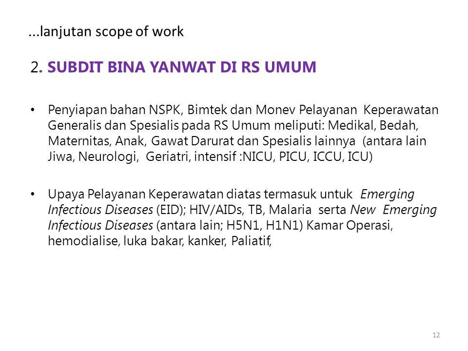 ...lanjutan scope of work 2. SUBDIT BINA YANWAT DI RS UMUM Penyiapan bahan NSPK, Bimtek dan Monev Pelayanan Keperawatan Generalis dan Spesialis pada R