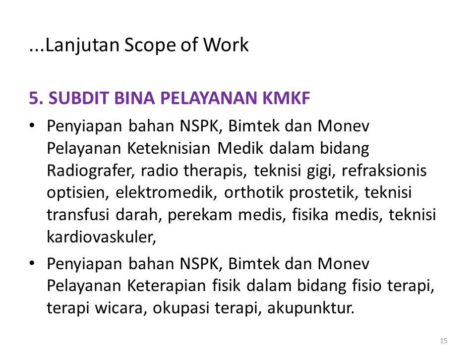 ...Lanjutan Scope of Work 5. SUBDIT BINA PELAYANAN KMKF Penyiapan bahan NSPK, Bimtek dan Monev Pelayanan Keteknisian Medik dalam bidang Radiografer, r