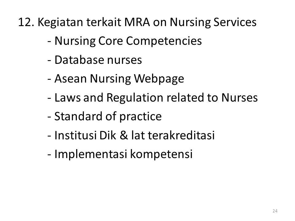 12. Kegiatan terkait MRA on Nursing Services - Nursing Core Competencies - Database nurses - Asean Nursing Webpage - Laws and Regulation related to Nu