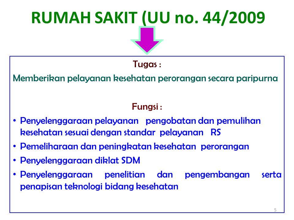RUMAH SAKIT (UU no. 44/2009 Tugas : Memberikan pelayanan kesehatan perorangan secara paripurna Fungsi : Penyelenggaraan pelayanan pengobatan dan pemul