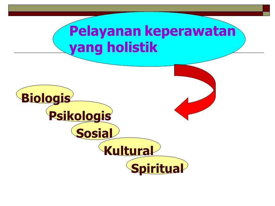 Biologis Psikologis Sosial Kultural Spiritual Pelayanan keperawatan yang holistik